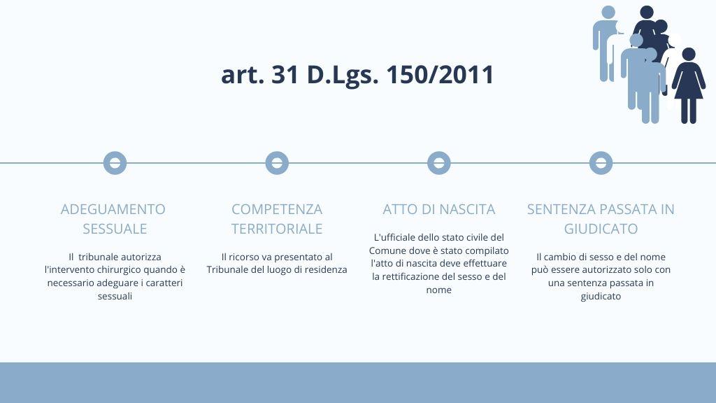 cosa-cambia-con-art-31-decreto-legislativo-150-2011