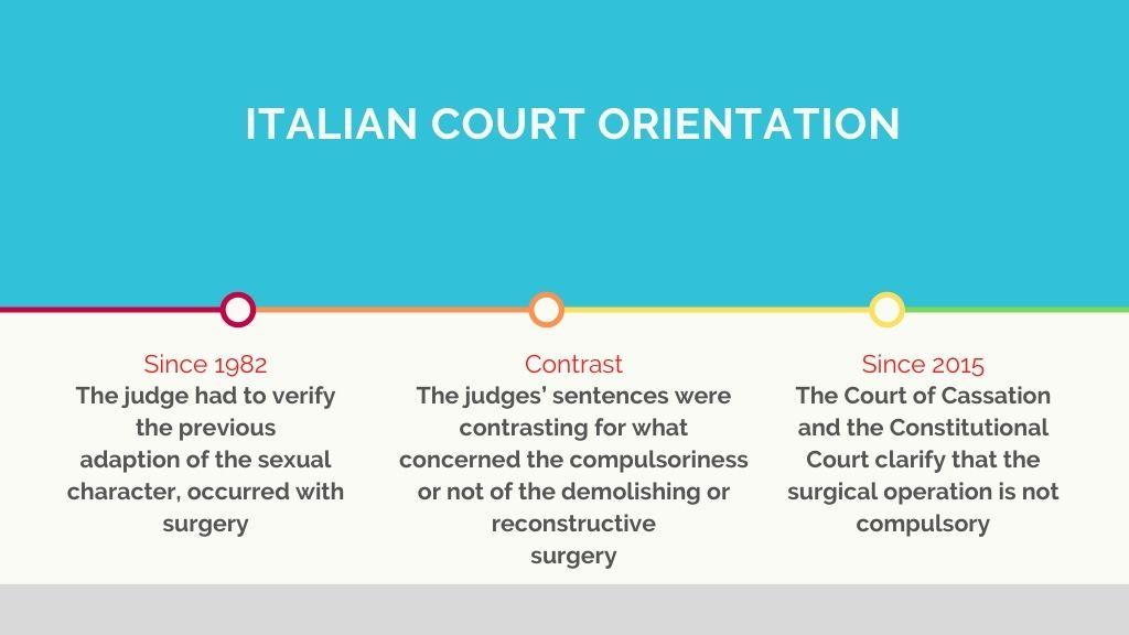 italian-court-orientation