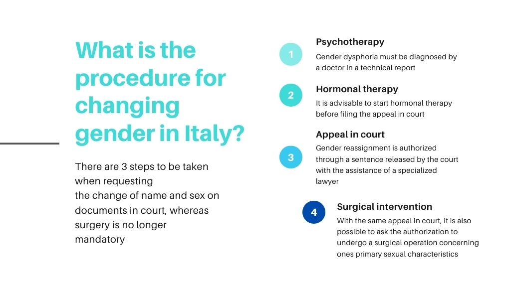 process-changing-gender-in-italy
