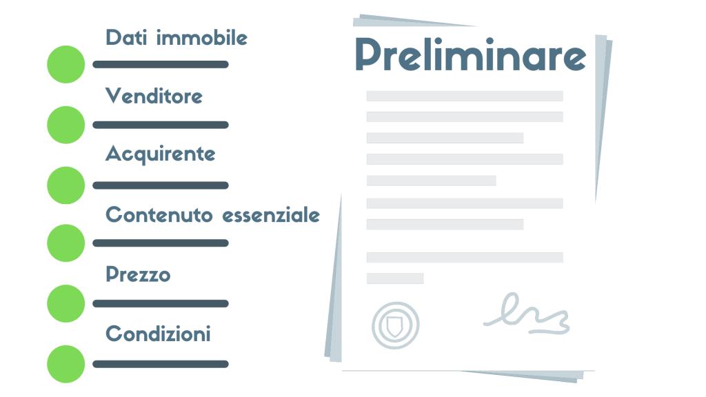 compromesso-contratto-preliminare