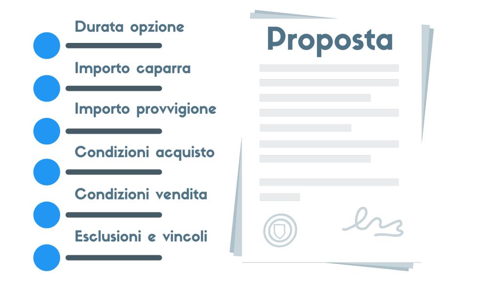 proposta-irrevocabile-acquisto-vendita