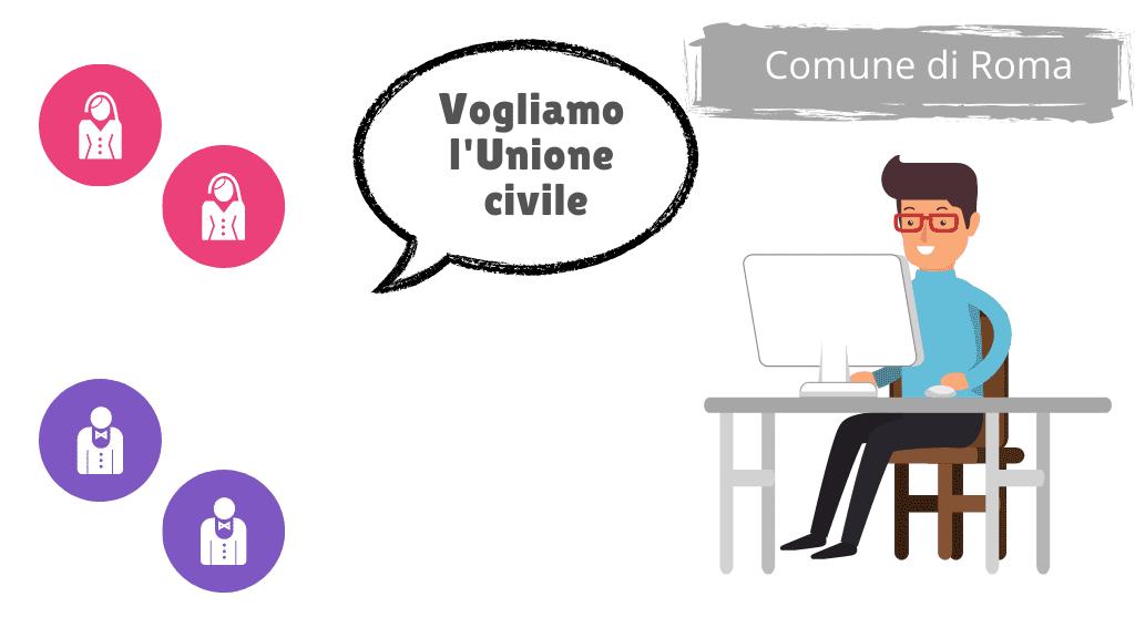 sceltà-unione-civile-al-comune